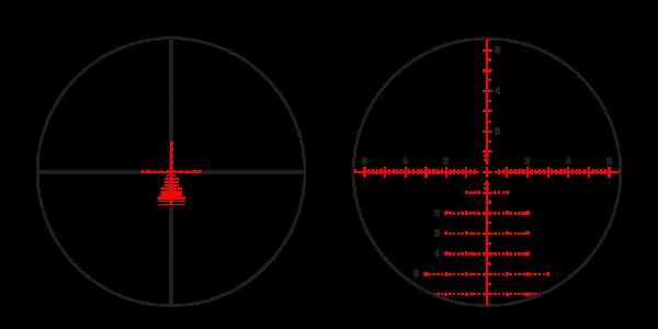 Athlon cronus btr 4 5 29x56 reticule