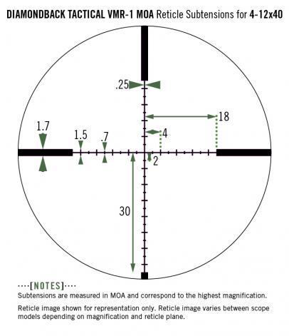 Ret dbk tactical 4 12x40 vmr 1 moa 04