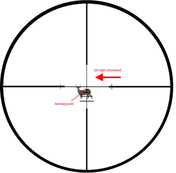 Sm13068hbr img reticle3 1000