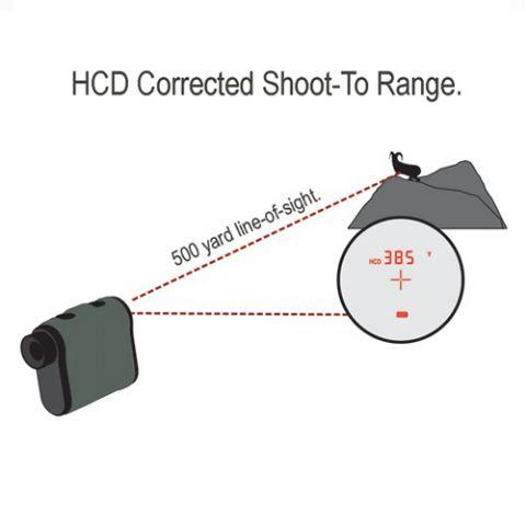 Telemetre qui donne la distance horizontal d une cible en angle