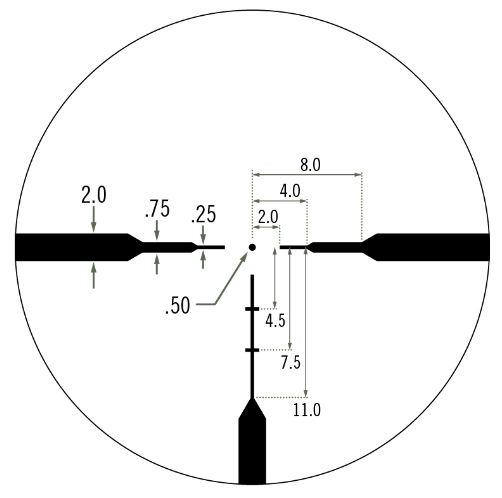 Vortex g4 bdc mesure