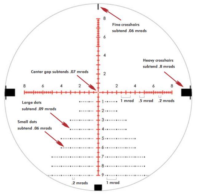 Vortex optic mrad