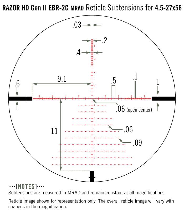 Vortex razor 4 5 27x56 ebr 2c