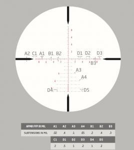 Athlon argos btr 6 24x50 re ticule apmr toutes les mesures