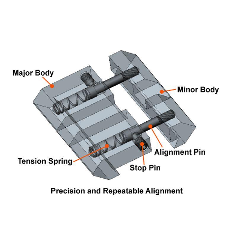 Kit d adaptation pour lunette avec embase 21mm sur rail 11mm1