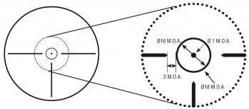 Konus re ticule circle dot mesures