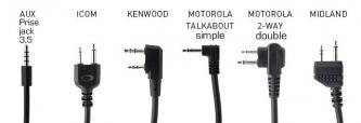 Prise casque pour talkie walkie midland
