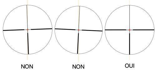 Re glage horizontale de la lunette