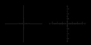 Re ticule athlon midas tac 6 24x50 aprs2 ffp mil