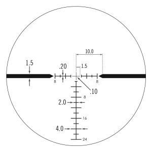 Reticule razor hsr 4 mesures
