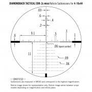 Reticule vortex ebr2c ffp dimensions