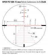 Vortex ebr 7c mrad reticule mesures