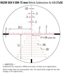 Vortex erb7c mesures