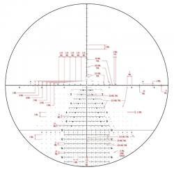 Vortex reticule tremor3 mesures